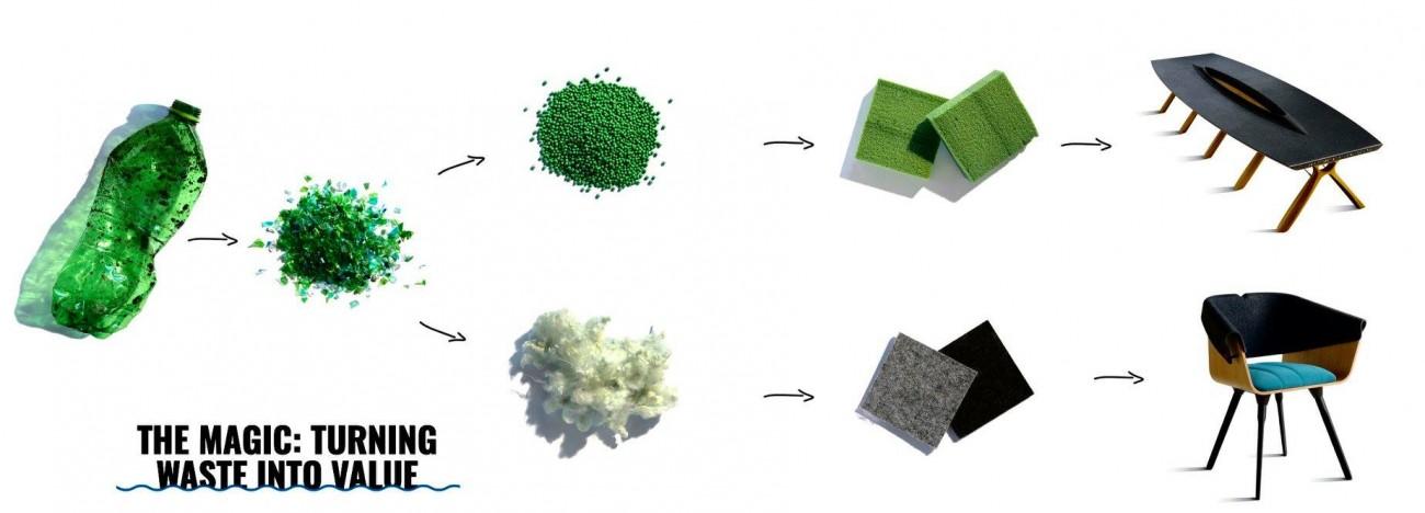 Голландська компанія перетворює пластикові відходи на висококласні меблі